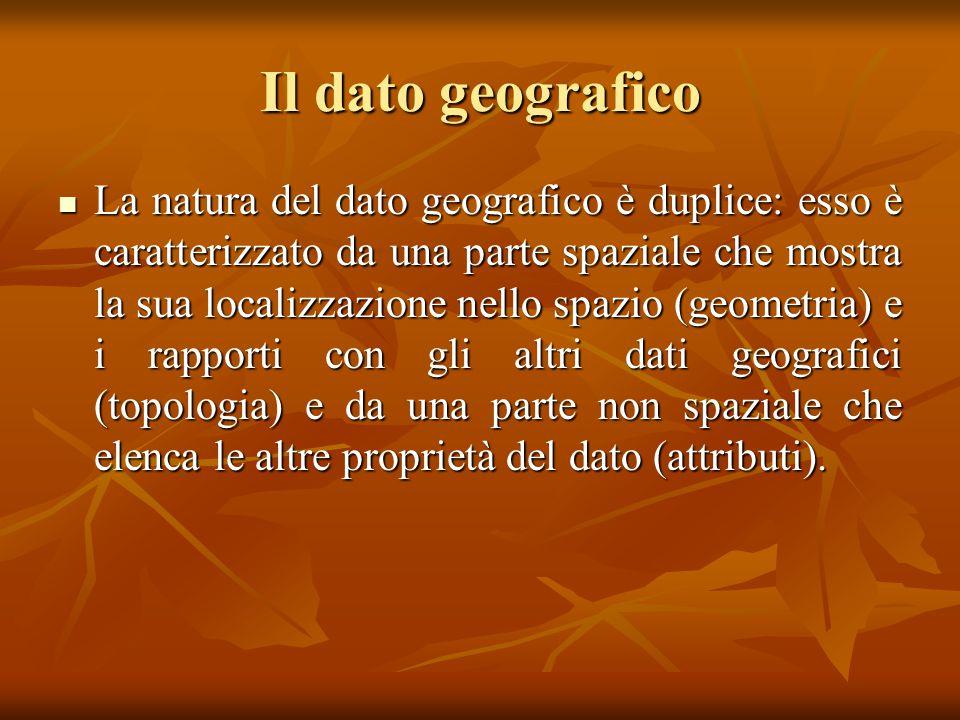 Il dato geografico La natura del dato geografico è duplice: esso è caratterizzato da una parte spaziale che mostra la sua localizzazione nello spazio