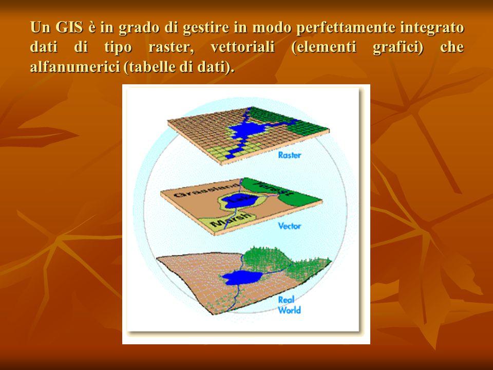 Un GIS è in grado di gestire in modo perfettamente integrato dati di tipo raster, vettoriali (elementi grafici) che alfanumerici (tabelle di dati).