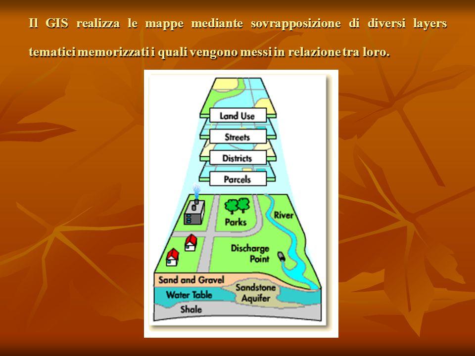Il GIS realizza le mappe mediante sovrapposizione di diversi layers tematici memorizzati i quali vengono messi in relazione tra loro.