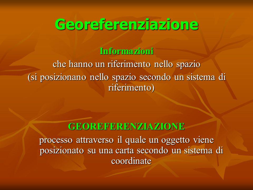 Georeferenziazione Informazioni che hanno un riferimento nello spazio (si posizionano nello spazio secondo un sistema di riferimento) GEOREFERENZIAZIO