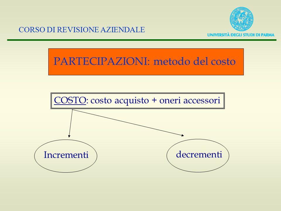 CORSO DI REVISIONE AZIENDALE PARTECIPAZIONI: metodo del costo COSTO: costo acquisto + oneri accessori Incrementi decrementi