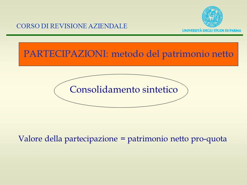 CORSO DI REVISIONE AZIENDALE PARTECIPAZIONI: metodo del patrimonio netto Consolidamento sintetico Valore della partecipazione = patrimonio netto pro-q