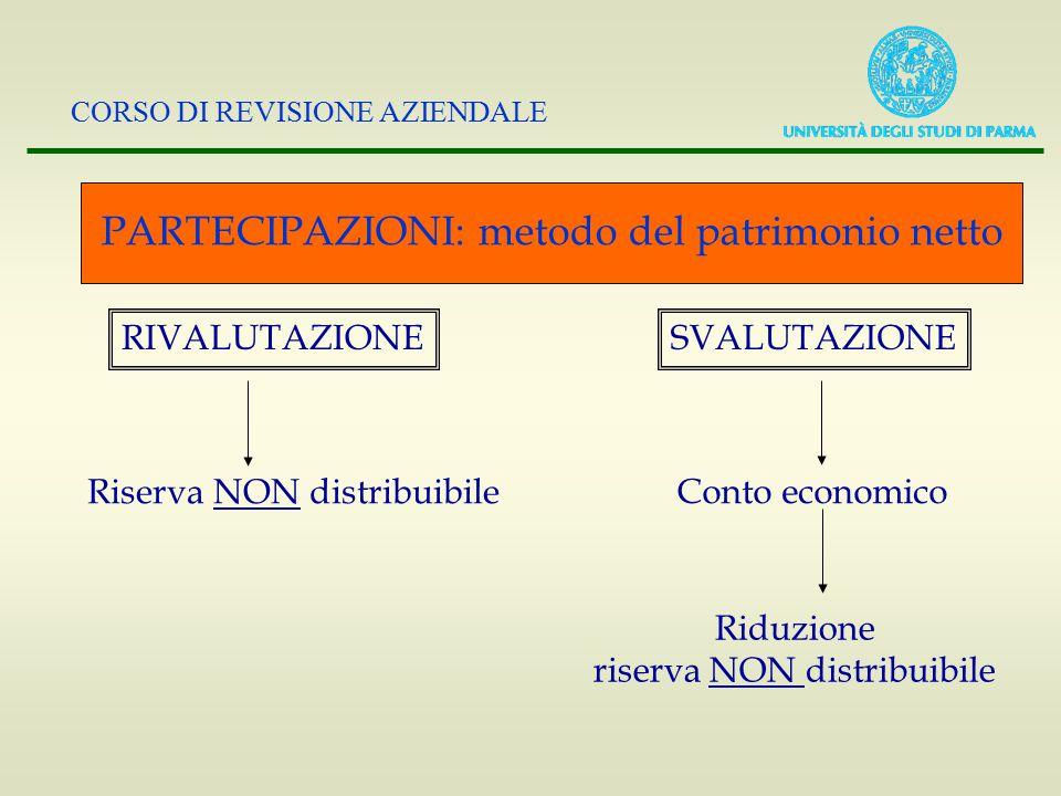CORSO DI REVISIONE AZIENDALE PARTECIPAZIONI: metodo del patrimonio netto RIVALUTAZIONESVALUTAZIONE Riserva NON distribuibile Conto economico Riduzione