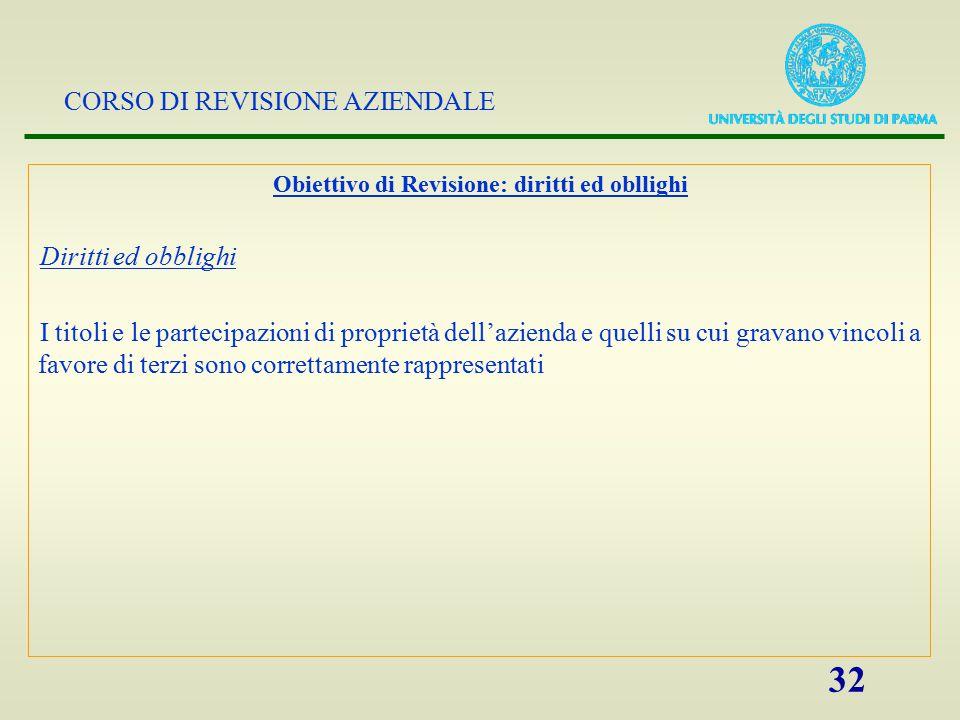 CORSO DI REVISIONE AZIENDALE 32 Obiettivo di Revisione: diritti ed obllighi Diritti ed obblighi I titoli e le partecipazioni di proprietà dell'azienda