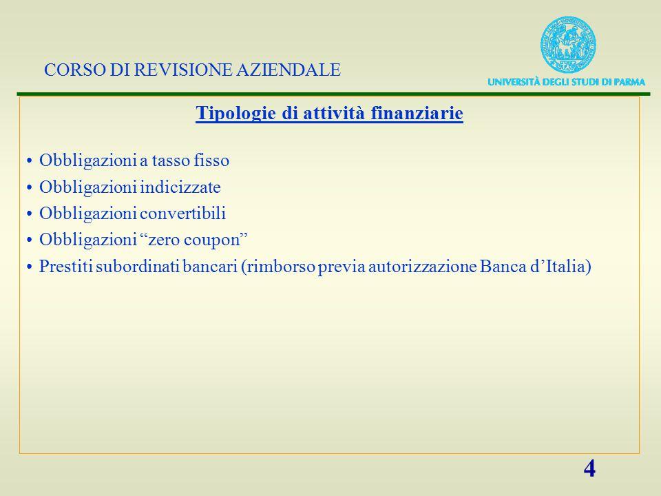CORSO DI REVISIONE AZIENDALE 4 Tipologie di attività finanziarie Obbligazioni a tasso fisso Obbligazioni indicizzate Obbligazioni convertibili Obbliga