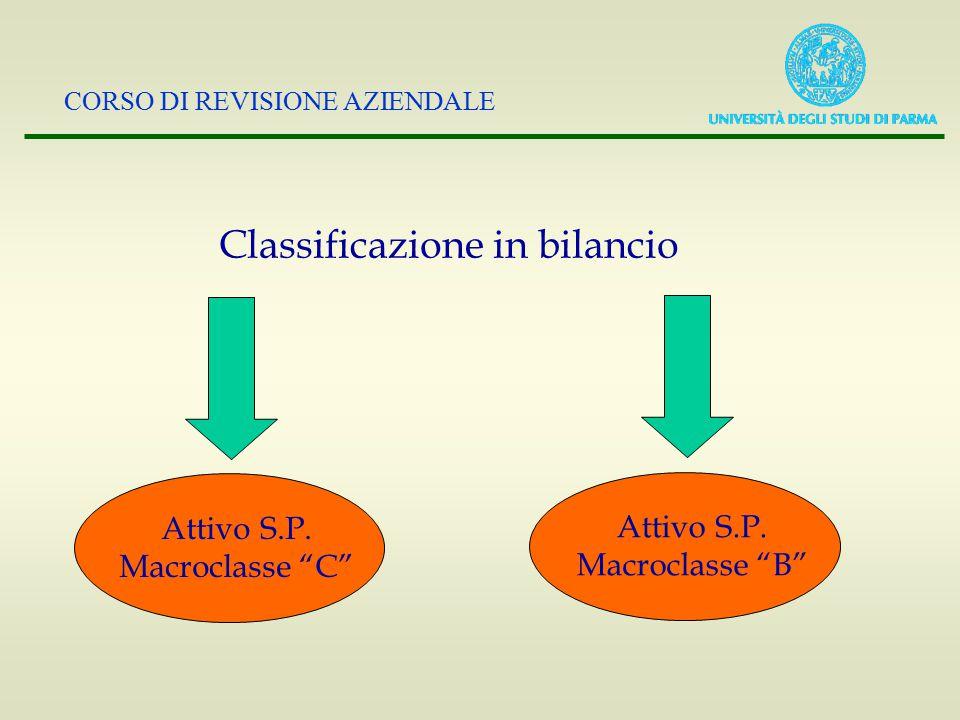 """CORSO DI REVISIONE AZIENDALE Attivo S.P. Macroclasse """"B"""" Classificazione in bilancio Attivo S.P. Macroclasse """"C"""""""