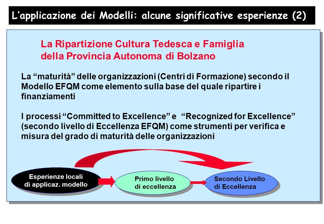 L'applicazione dei Modelli: alcune significative esperienze (2) La Ripartizione Cultura Tedesca e Famiglia della Provincia Autonoma di Bolzano La maturità delle organizzazioni (Centri di Formazione) secondo il Modello EFQM come elemento sulla base del quale ripartire i finanziamenti I processi Committed to Excellence e Recognized for Excellence (secondo livello di Eccellenza EFQM) come strumenti per verifica e misura del grado di maturità delle organizzazioni Esperienze locali di applicaz.