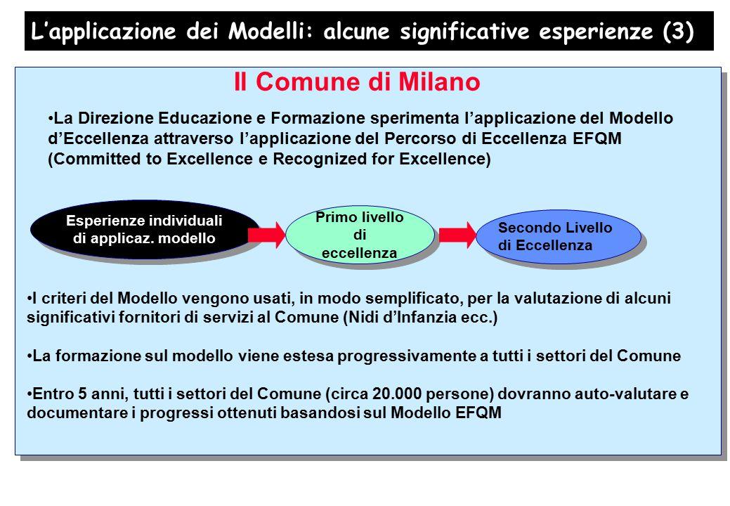 L'applicazione dei Modelli: alcune significative esperienze (3) Il Comune di Milano La Direzione Educazione e Formazione sperimenta l'applicazione del Modello d'Eccellenza attraverso l'applicazione del Percorso di Eccellenza EFQM (Committed to Excellence e Recognized for Excellence) Esperienze individuali di applicaz.