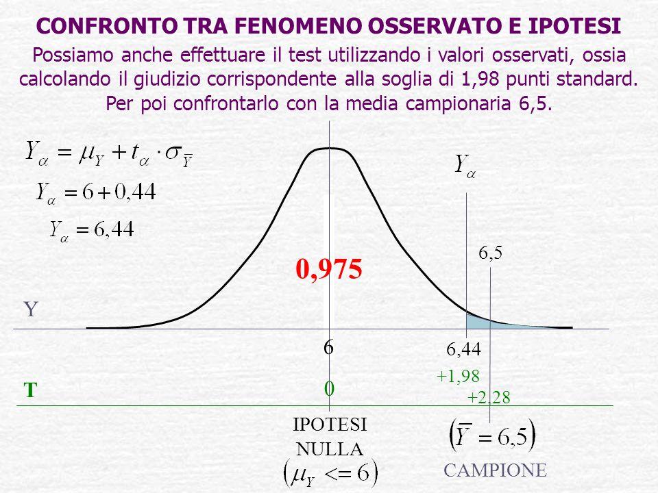 6 0,975 Y IPOTESI NULLA CAMPIONE Possiamo anche effettuare il test utilizzando i valori osservati, ossia calcolando il giudizio corrispondente alla so