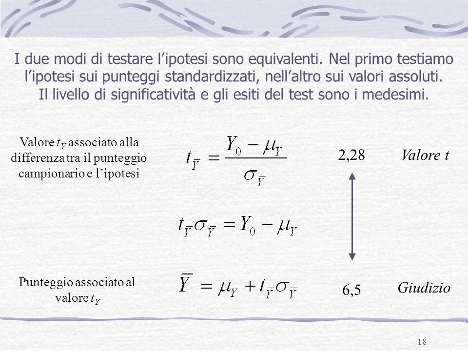 18 I due modi di testare l'ipotesi sono equivalenti. Nel primo testiamo l'ipotesi sui punteggi standardizzati, nell'altro sui valori assoluti. Il live