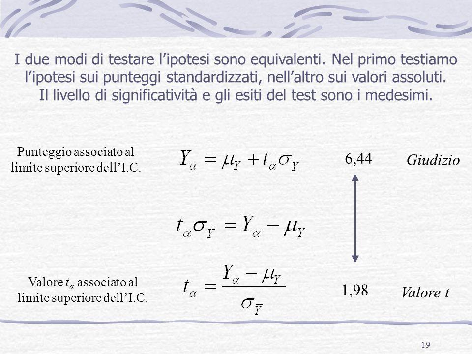 19 I due modi di testare l'ipotesi sono equivalenti. Nel primo testiamo l'ipotesi sui punteggi standardizzati, nell'altro sui valori assoluti. Il live