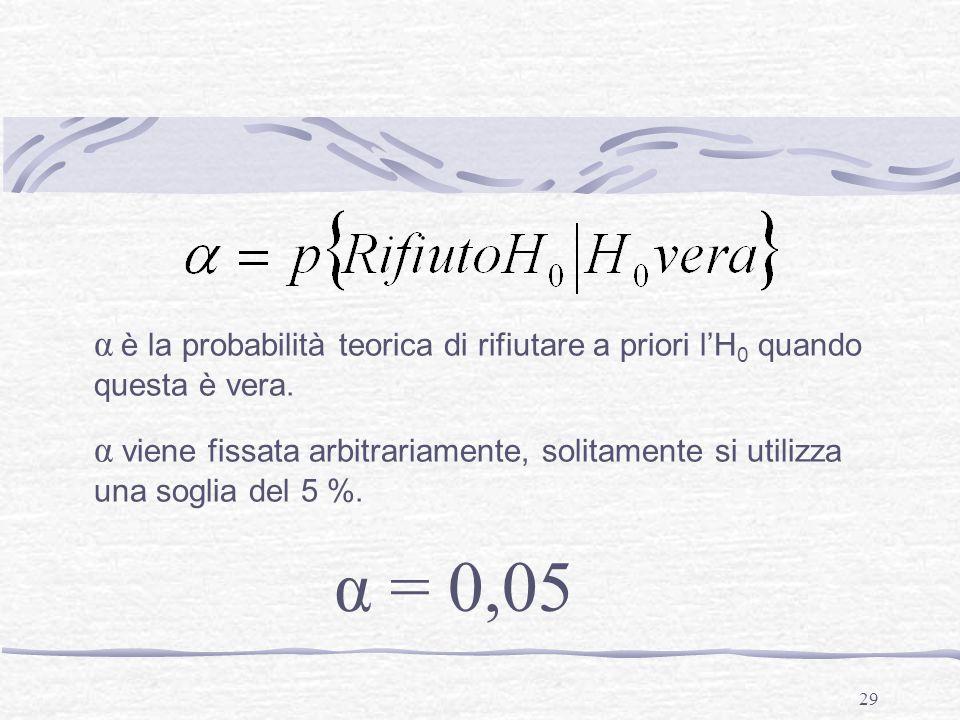 29 α è la probabilità teorica di rifiutare a priori l'H 0 quando questa è vera. α viene fissata arbitrariamente, solitamente si utilizza una soglia de