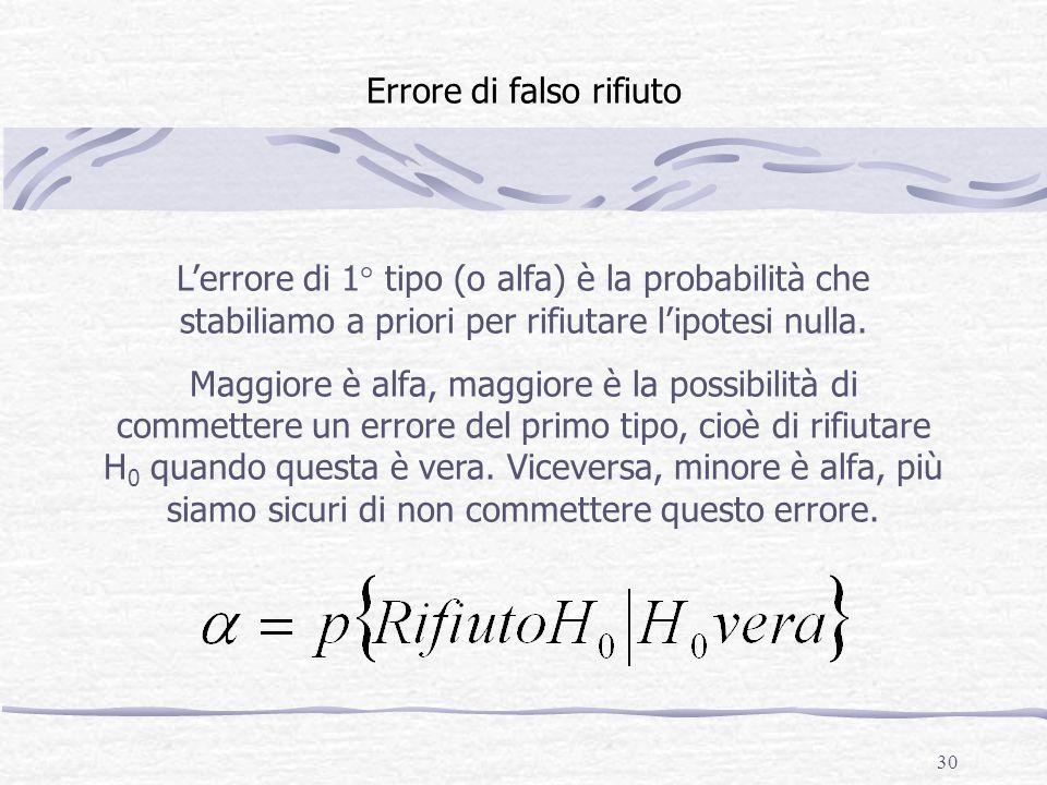 30 Errore di falso rifiuto L'errore di 1° tipo (o alfa) è la probabilità che stabiliamo a priori per rifiutare l'ipotesi nulla. Maggiore è alfa, maggi