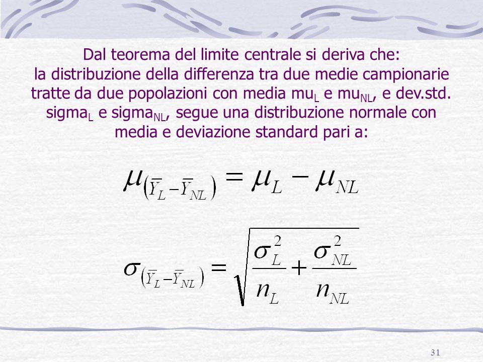 31 Dal teorema del limite centrale si deriva che: la distribuzione della differenza tra due medie campionarie tratte da due popolazioni con media mu L