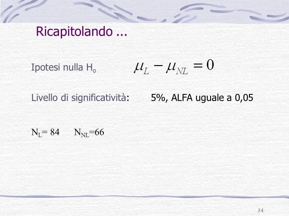 34 Ipotesi nulla H o Livello di significatività: 5%, ALFA uguale a 0,05 N L = 84 N NL =66 Ricapitolando...