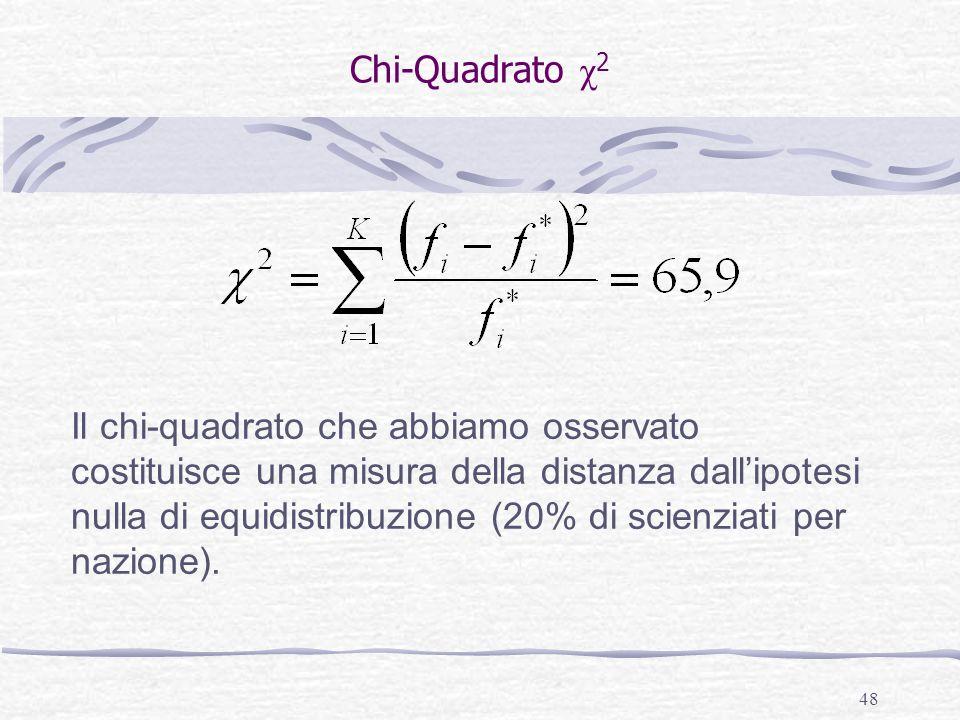48 Chi-Quadrato χ 2 Il chi-quadrato che abbiamo osservato costituisce una misura della distanza dall'ipotesi nulla di equidistribuzione (20% di scienz