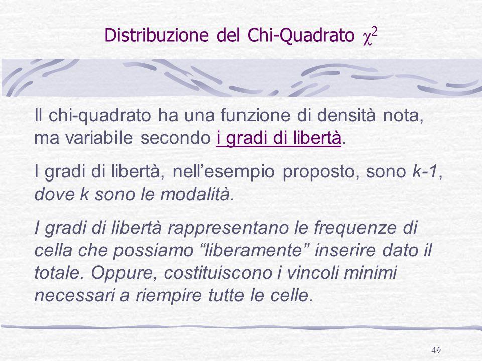 49 Distribuzione del Chi-Quadrato χ 2 Il chi-quadrato ha una funzione di densità nota, ma variabile secondo i gradi di libertà. I gradi di libertà, ne