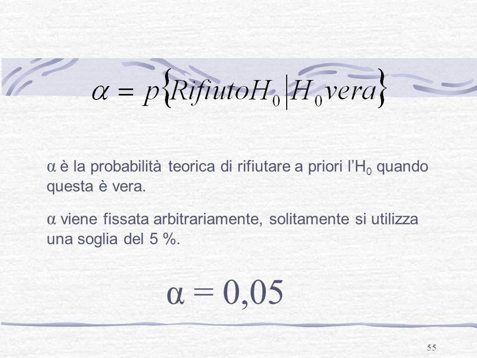 55 α è la probabilità teorica di rifiutare a priori l'H 0 quando questa è vera. α viene fissata arbitrariamente, solitamente si utilizza una soglia de