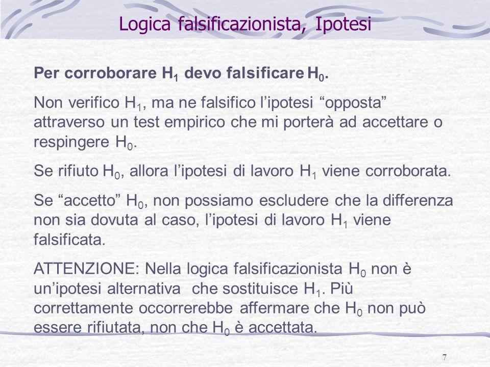 8 Logica falsificazionista, errori H 0 veraH 0 falsa H 0 non rifiutata No errore Errore II tipo (β) H 0 rifiutata Errore I tipo (α) No errore Esito del test Realtà del fenomeno