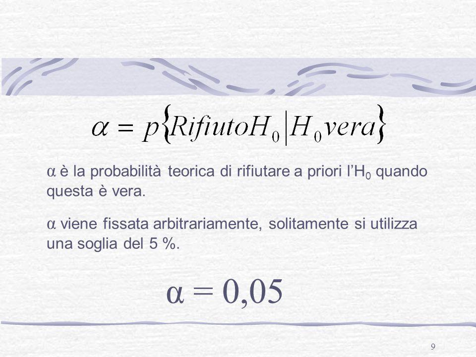 9 α è la probabilità teorica di rifiutare a priori l'H 0 quando questa è vera. α viene fissata arbitrariamente, solitamente si utilizza una soglia del