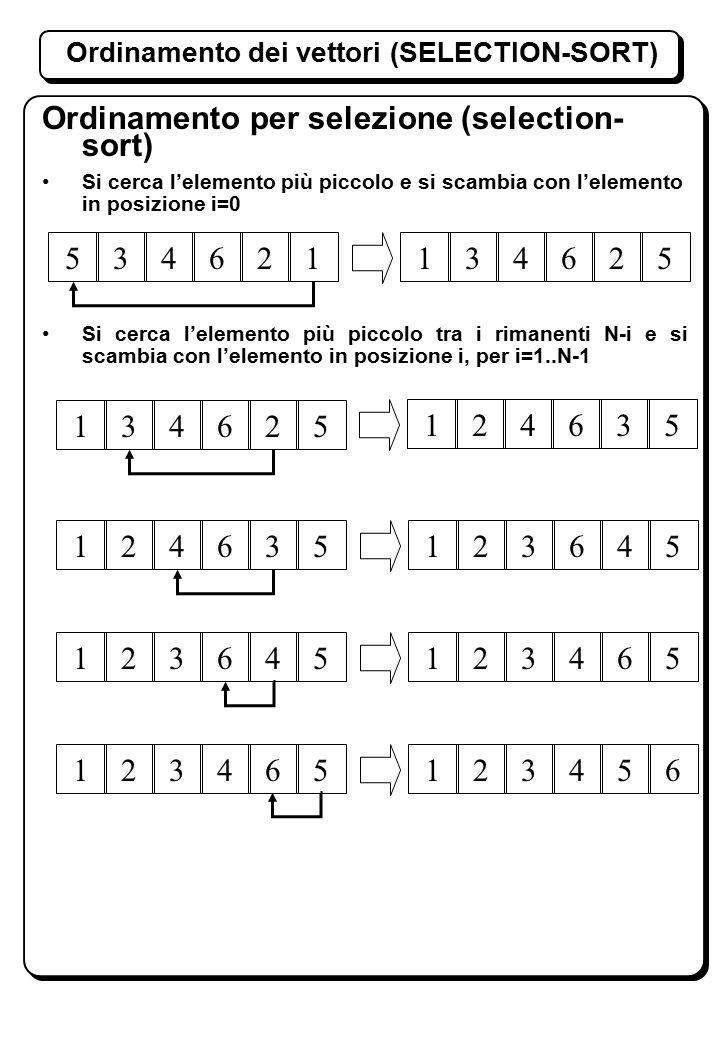 Ordinamento dei vettori (SELECTION-SORT) Ordinamento per selezione (selection- sort) Si cerca l'elemento più piccolo e si scambia con l'elemento in posizione i=0  Si cerca l'elemento più piccolo tra i rimanenti N-i e si scambia con l'elemento in posizione i, per i=1..N-1 