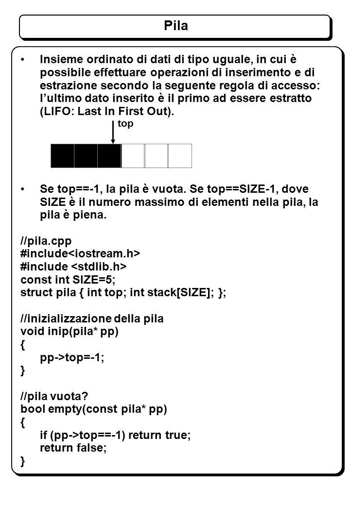 Pila Insieme ordinato di dati di tipo uguale, in cui è possibile effettuare operazioni di inserimento e di estrazione secondo la seguente regola di accesso: l'ultimo dato inserito è il primo ad essere estratto (LIFO: Last In First Out).