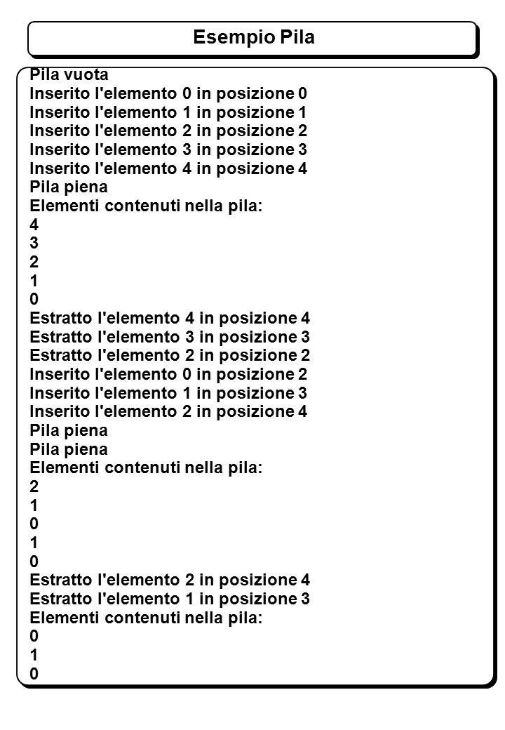 Esempio Pila Pila vuota Inserito l elemento 0 in posizione 0 Inserito l elemento 1 in posizione 1 Inserito l elemento 2 in posizione 2 Inserito l elemento 3 in posizione 3 Inserito l elemento 4 in posizione 4 Pila piena Elementi contenuti nella pila: 4 3 2 1 0 Estratto l elemento 4 in posizione 4 Estratto l elemento 3 in posizione 3 Estratto l elemento 2 in posizione 2 Inserito l elemento 0 in posizione 2 Inserito l elemento 1 in posizione 3 Inserito l elemento 2 in posizione 4 Pila piena Elementi contenuti nella pila: 2 1 0 1 0 Estratto l elemento 2 in posizione 4 Estratto l elemento 1 in posizione 3 Elementi contenuti nella pila: 0 1 0