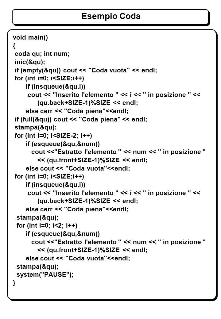 Esempio Coda void main() { coda qu; int num; inic(&qu); if (empty(&qu)) cout <<