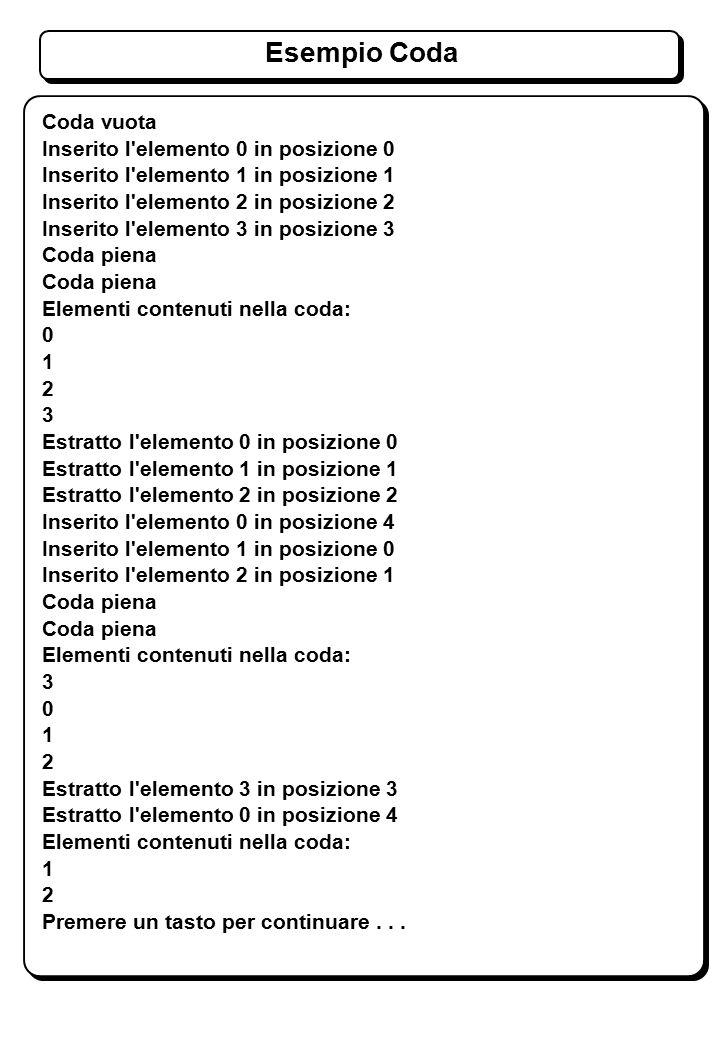 Esempio Coda Coda vuota Inserito l elemento 0 in posizione 0 Inserito l elemento 1 in posizione 1 Inserito l elemento 2 in posizione 2 Inserito l elemento 3 in posizione 3 Coda piena Elementi contenuti nella coda: 0 1 2 3 Estratto l elemento 0 in posizione 0 Estratto l elemento 1 in posizione 1 Estratto l elemento 2 in posizione 2 Inserito l elemento 0 in posizione 4 Inserito l elemento 1 in posizione 0 Inserito l elemento 2 in posizione 1 Coda piena Elementi contenuti nella coda: 3 0 1 2 Estratto l elemento 3 in posizione 3 Estratto l elemento 0 in posizione 4 Elementi contenuti nella coda: 1 2 Premere un tasto per continuare...