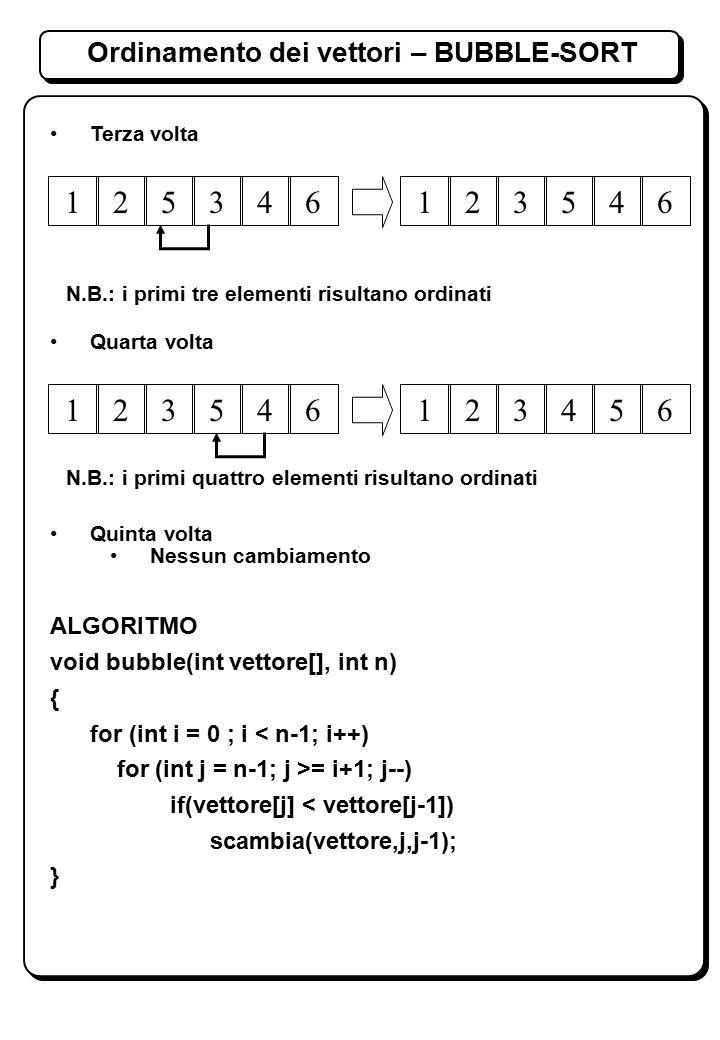Ordinamento dei vettori – BUBBLE-SORT  Terza volta  Quarta volta Quinta volta Nessun cambiamento ALGORITMO void bubble(int vettore[], int n) { for (int i = 0 ; i < n-1; i++) for (int j = n-1; j >= i+1; j--) if(vettore[j] < vettore[j-1]) scambia(vettore,j,j-1); } N.B.: i primi tre elementi risultano ordinati N.B.: i primi quattro elementi risultano ordinati