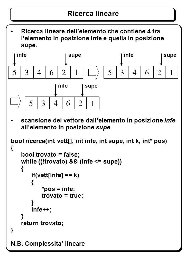 Ricerca lineare Ricerca lineare dell'elemento che contiene 4 tra l'elemento in posizione infe e quella in posizione supe.