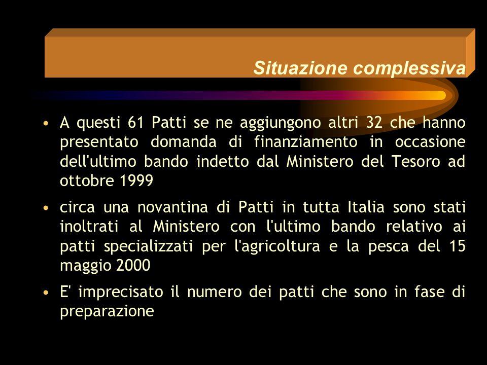 Situazione complessiva Al 29 febbraio 2000: 61 Patti, per un totale di circa 1.350 iniziative imprenditoriali e circa 3.900 miliardi di lire di finanz