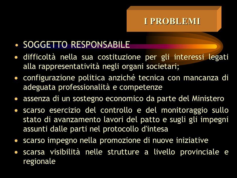 QUADRO NORMATIVO  mutevolezza dello scenario normativo e procedurale (confusione, scarsa informazione, difficoltà nella preparazione dei progetti) 