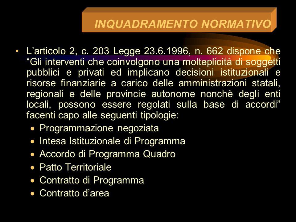 INQUADRAMENTO NORMATIVO dell'Intervento Straordinario legge 488/92 legge 104/95 delibera CIPE del 10-5-95 delibera CIPE del 12-7-96 articolo 2, c. 203