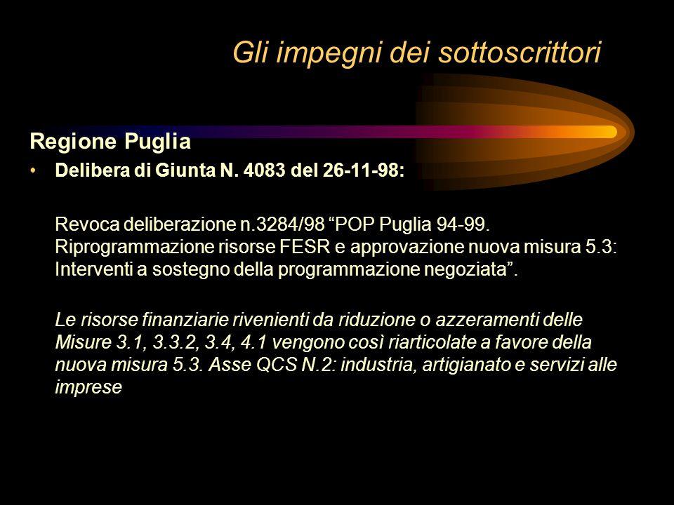 """Gli impegni dei sottoscrittori Regione Puglia Con l'approvazione della L.R. """"Approvazione del bilancio di previsione 1996 e del bilancio pluriennale 1"""