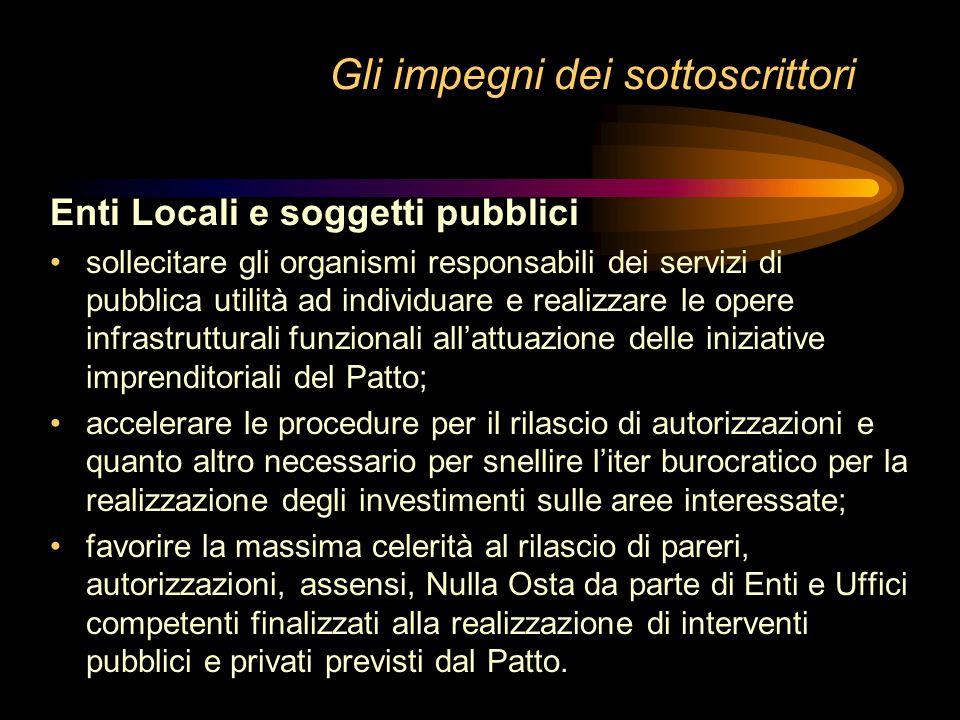 Gli impegni dei sottoscrittori Regione Puglia Misurapiano fin.propostavariaz. vigente (Mecu) (Mecu) (Mecu) 3.1 Fondo di garanzia14.6800-14.680 3.3.2 C