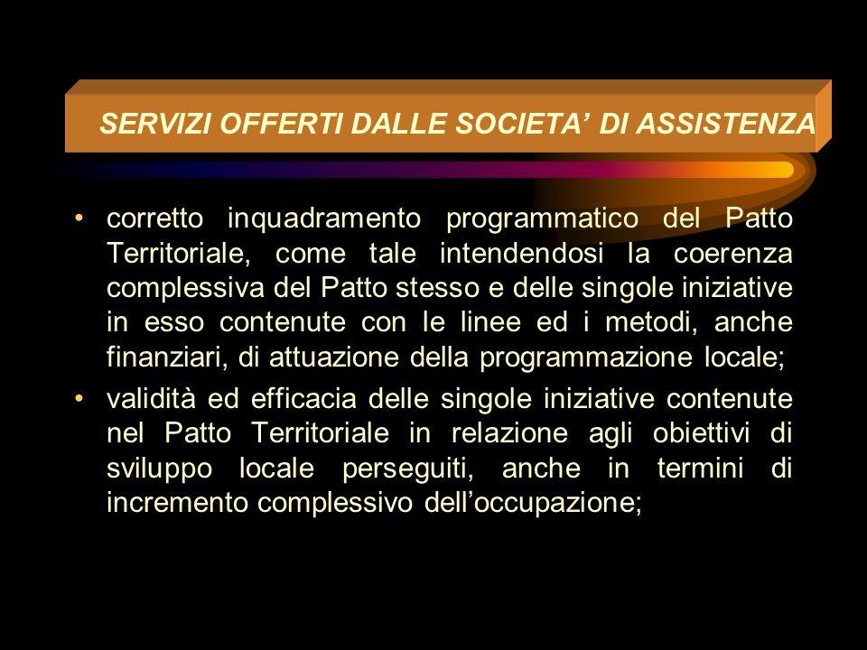 Soggetti convenzionati col Min. Bilancio per l'assistenza tecnico-amministrativa ai patti Business Italy, Roma Nomisma, Bologna Svi Lombardia, Milano