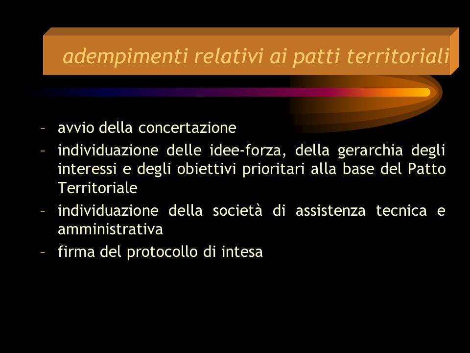 Quadro di sviluppo di un patto territoriale Promozione e concertazione Protocollo d'intesa Progettazione del Patto con l'ausilio di una società conven
