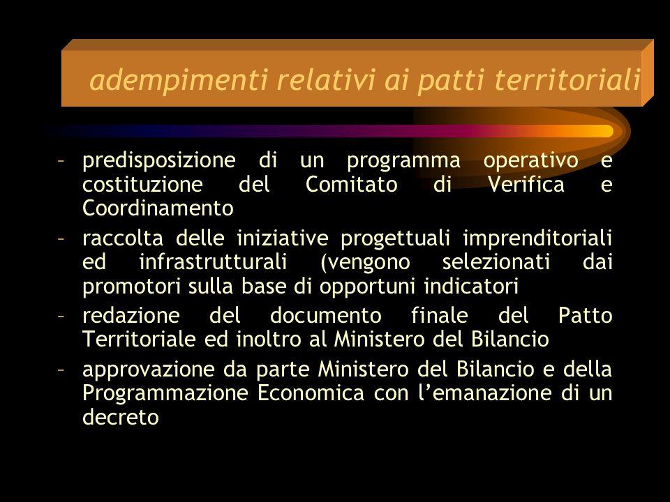 adempimenti relativi ai patti territoriali –avvio della concertazione –individuazione delle idee-forza, della gerarchia degli interessi e degli obiett