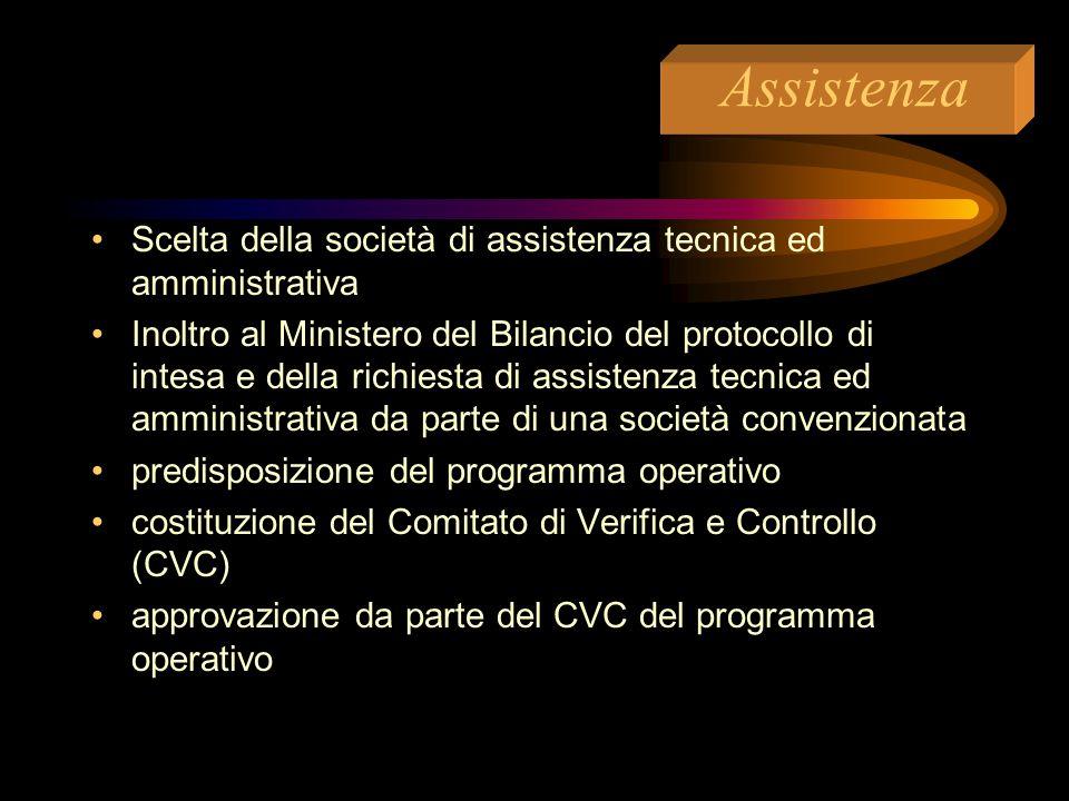 Protocollo di intesa Struttura del Programma Operativo per lo Sviluppo Locale (POSL) Definizione degli impegni da parte delle forze sociali Pubblicizz