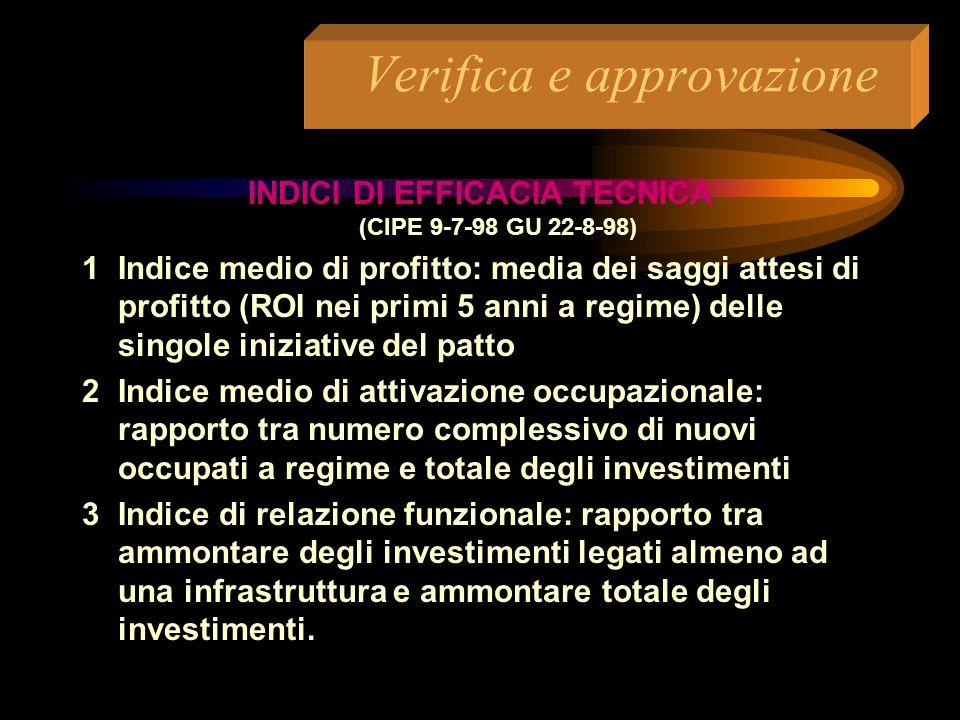 Verifica e approvazione verifica Ministero approvazione da parte Ministero del Bilancio e della Programmazione Economica approvazione/decreto emanazio