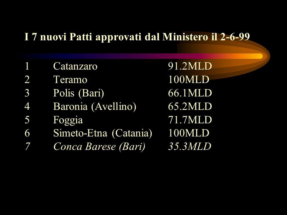 15 Patti approvati dal Ministero '99