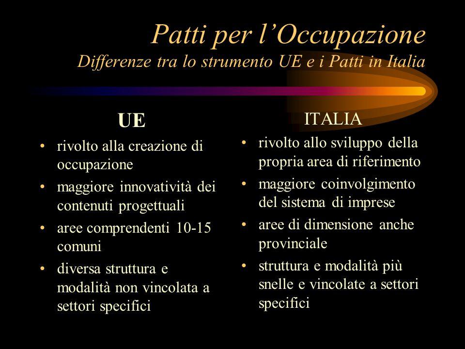 Patti per l'Occupazione Criteri Base sviluppo dal basso ampio partenariato predisposizione di un piano di azione