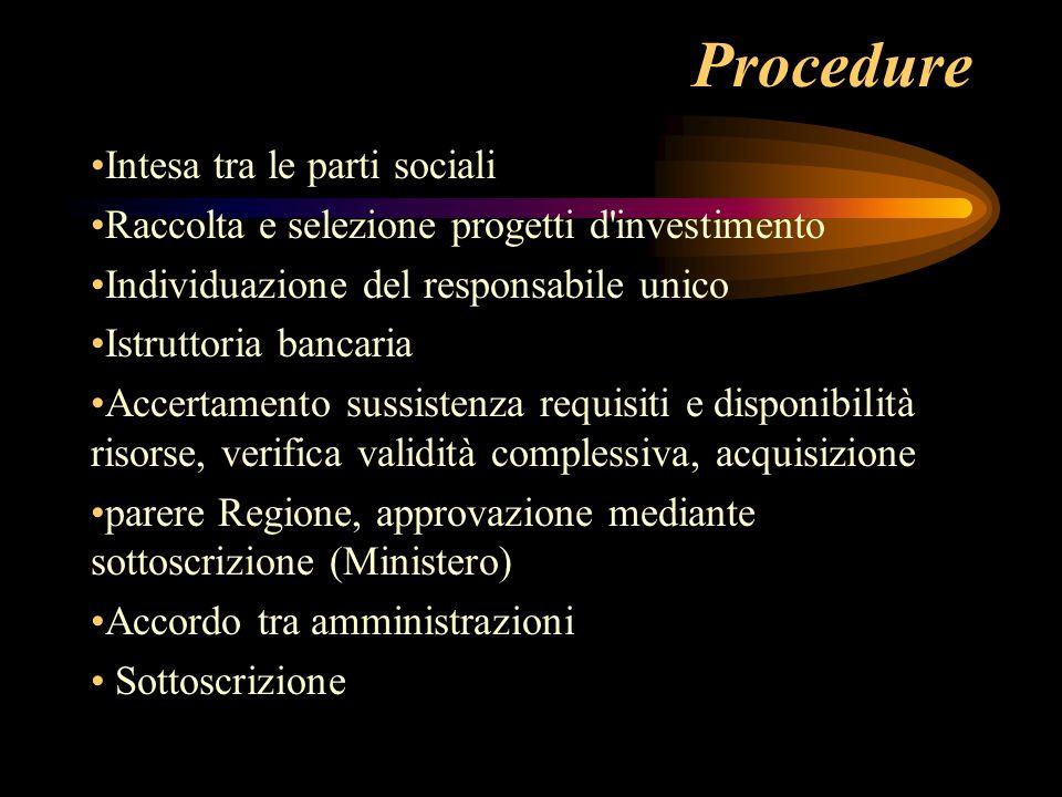 Condizioni per l'attivazione Aree attrezzate per investimenti produttivi. Progetti di investimento preventivamente valutati. Un soggetto intermediario