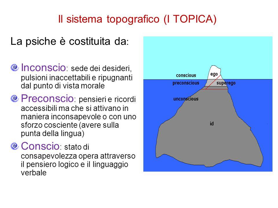 Il modello strutturale (II TOPICA) La mente è suddivisa in IO – insieme delle capacità motorie, percettive, sensitive, cognitive che permettono all'individuo di codificare e operare sulla realtà.