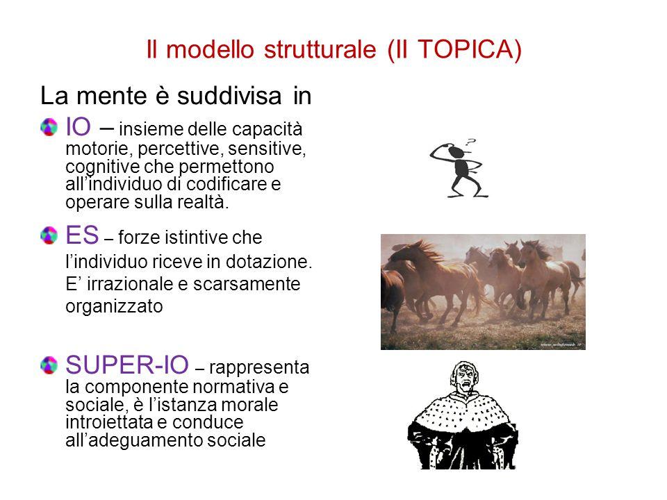 Il modello strutturale La personalità infantile iniziale si identifica con l'ES.