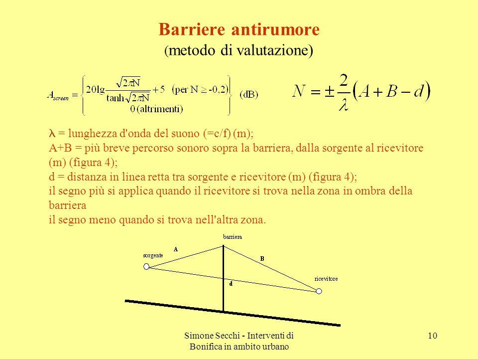 Simone Secchi - Interventi di Bonifica in ambito urbano 10 Barriere antirumore ( metodo di valutazione) = lunghezza d onda del suono (=c/f) (m); A+B = più breve percorso sonoro sopra la barriera, dalla sorgente al ricevitore (m) (figura 4); d = distanza in linea retta tra sorgente e ricevitore (m) (figura 4); il segno più si applica quando il ricevitore si trova nella zona in ombra della barriera il segno meno quando si trova nell altra zona.