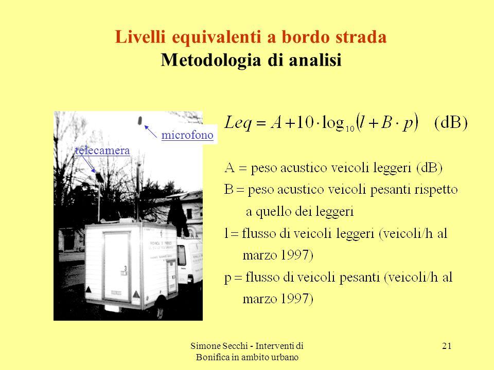 Simone Secchi - Interventi di Bonifica in ambito urbano 21 Livelli equivalenti a bordo strada Metodologia di analisi microfono telecamera
