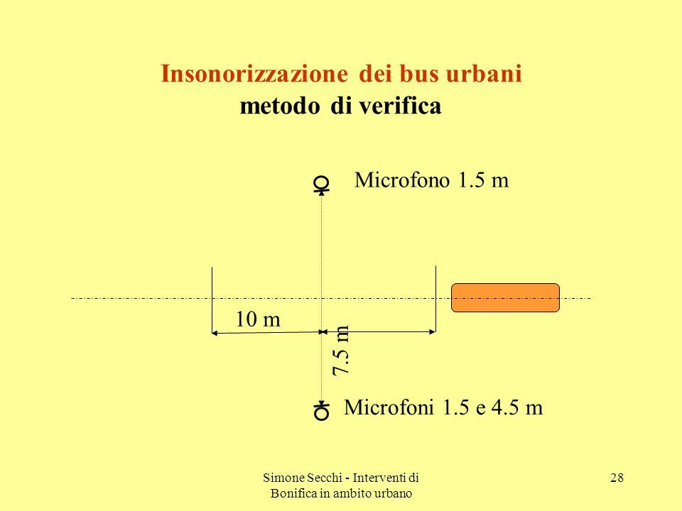 Simone Secchi - Interventi di Bonifica in ambito urbano 28 Insonorizzazione dei bus urbani metodo di verifica Microfoni 1.5 e 4.5 m 7.5 m 10 m Microfono 1.5 m