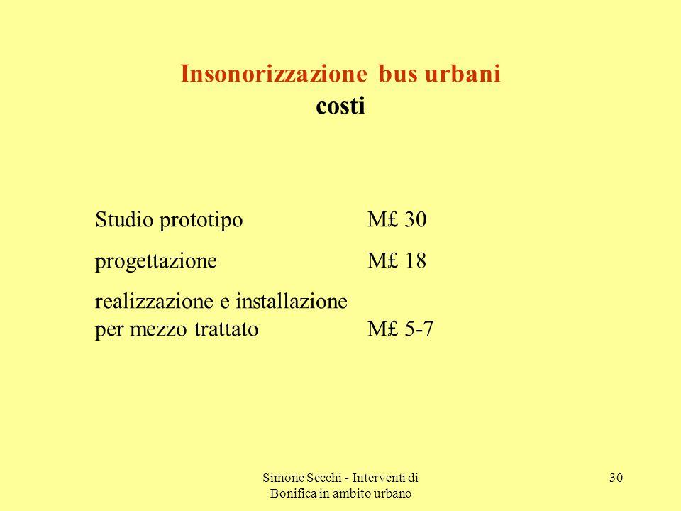 Simone Secchi - Interventi di Bonifica in ambito urbano 30 Insonorizzazione bus urbani costi Studio prototipoM£ 30 progettazione M£ 18 realizzazione e installazione per mezzo trattatoM£ 5-7